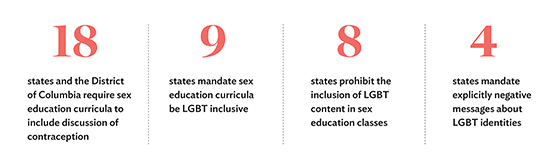 What is Sex Education? Sex Ed Definition and QA