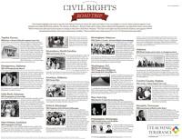 Civil Rights Road Trip | Teaching Tolerance