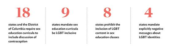 Statistics regarding sex education