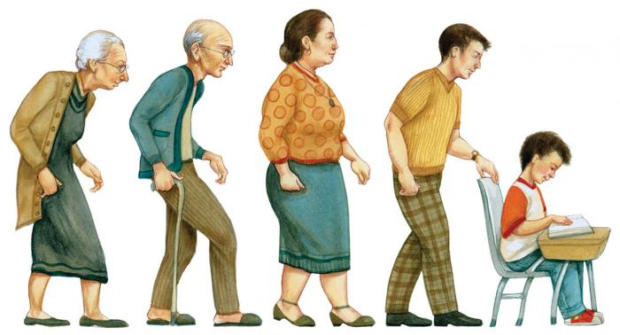 An illustration of different aged immigrants